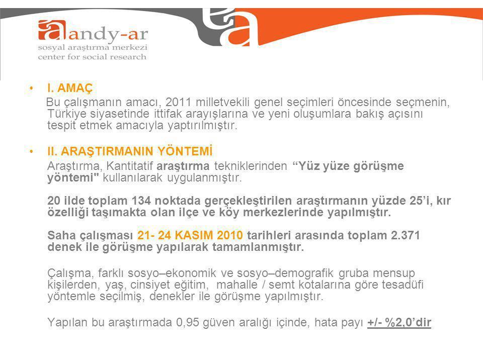 I. AMAÇ Bu çalışmanın amacı, 2011 milletvekili genel seçimleri öncesinde seçmenin, Türkiye siyasetinde ittifak arayışlarına ve yeni oluşumlara bakış a