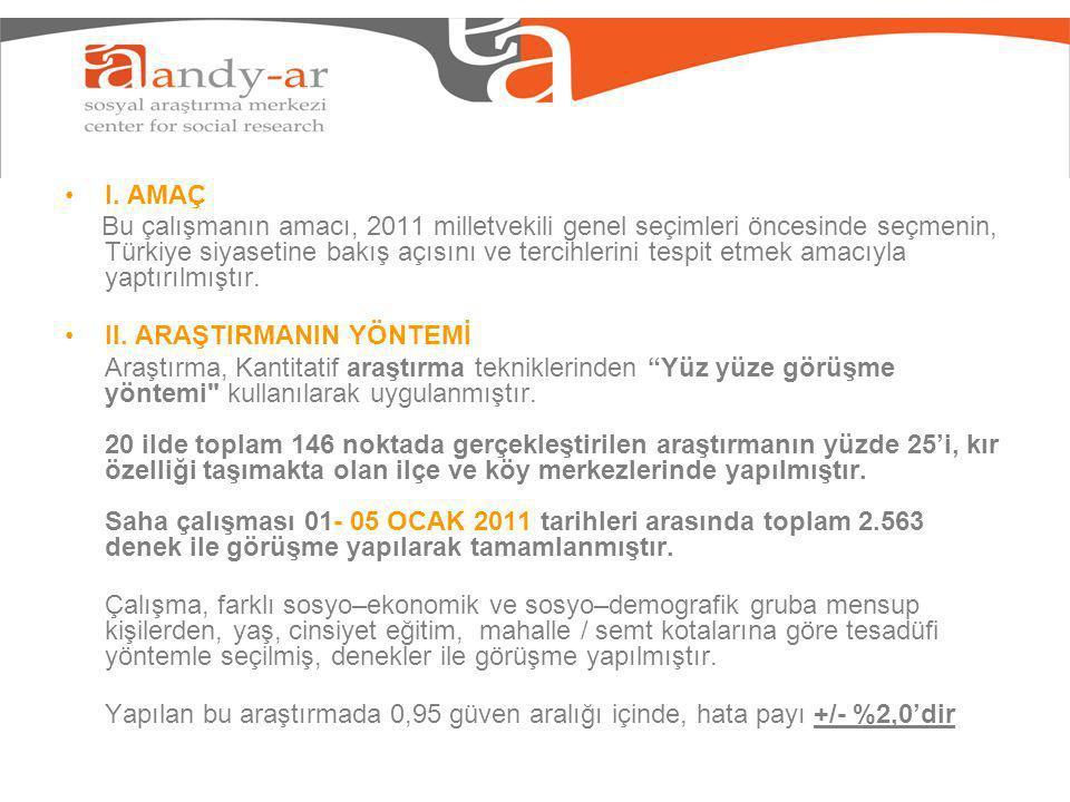 I. AMAÇ Bu çalışmanın amacı, 2011 milletvekili genel seçimleri öncesinde seçmenin, Türkiye siyasetine bakış açısını ve tercihlerini tespit etmek amacı