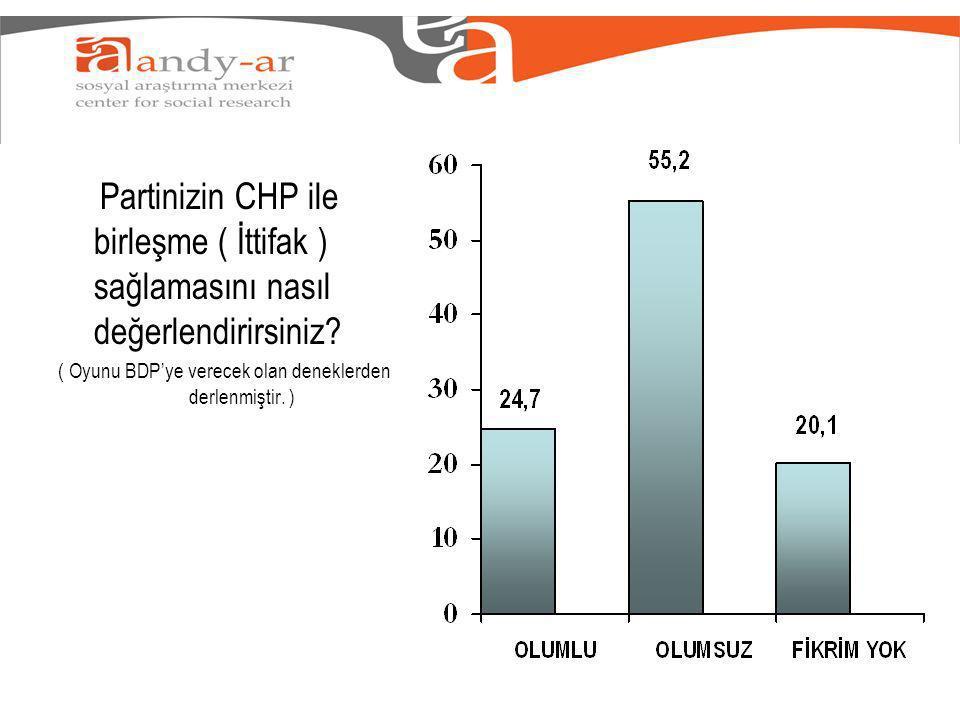 Partinizin CHP ile birleşme ( İttifak ) sağlamasını nasıl değerlendirirsiniz.