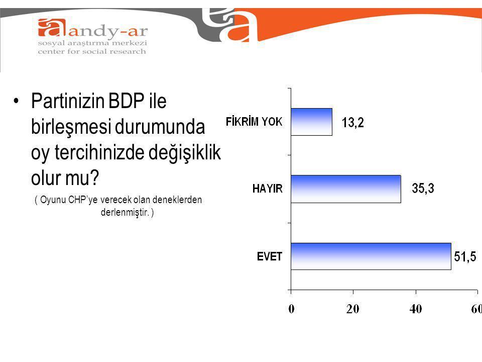 Partinizin BDP ile birleşmesi durumunda oy tercihinizde değişiklik olur mu.