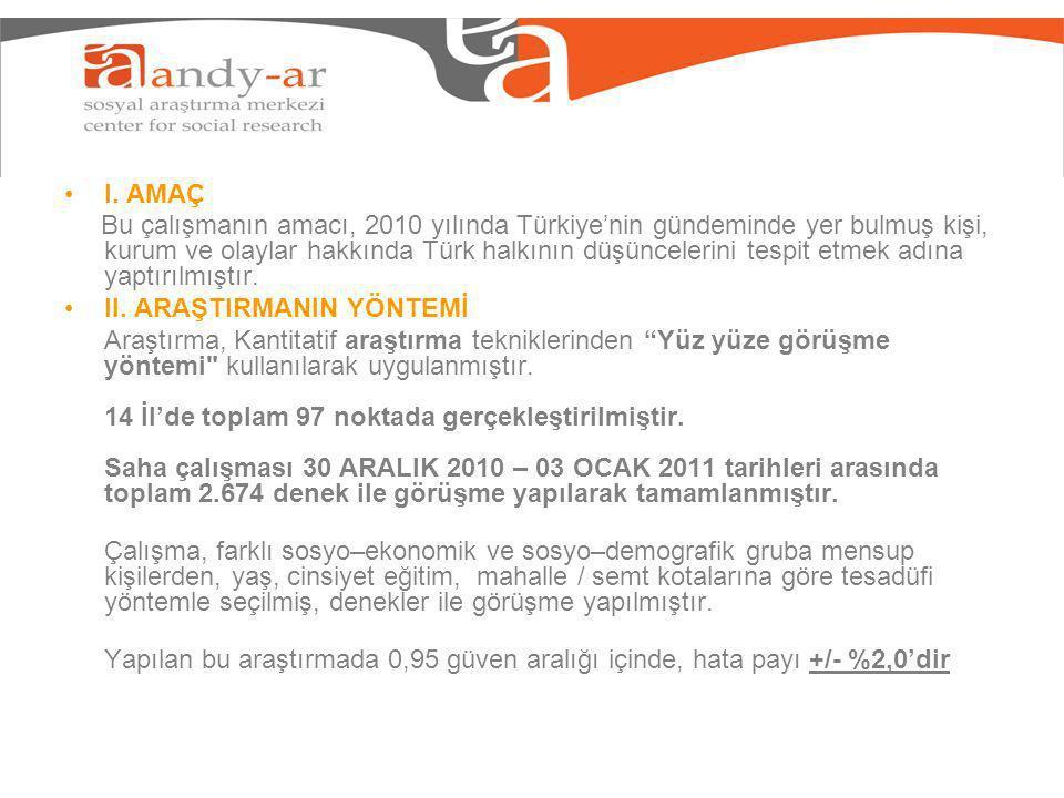 I. AMAÇ Bu çalışmanın amacı, 2010 yılında Türkiyenin gündeminde yer bulmuş kişi, kurum ve olaylar hakkında Türk halkının düşüncelerini tespit etmek ad