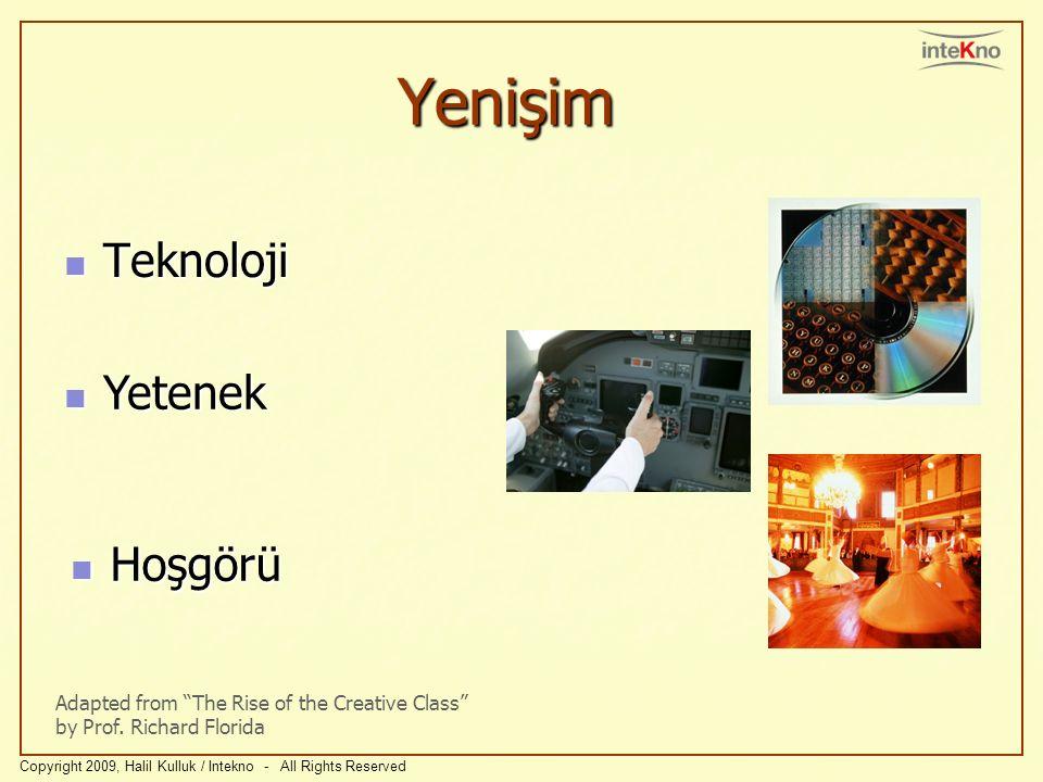 Yenişim Teknoloji Teknoloji Adapted from The Rise of the Creative Class by Prof.