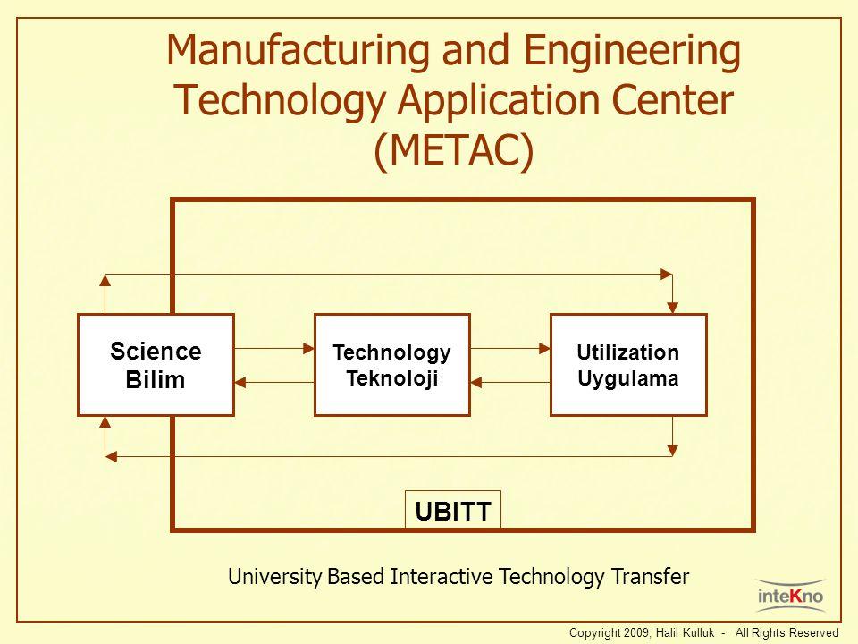 Science Bilim Technology Teknoloji Utilization Uygulama UBITT Manufacturing and Engineering Technology Application Center (METAC) Copyright 2009, Hali