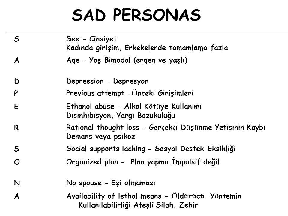 SSex – Cinsiyet Kadında girişim, Erkekelerde tamamlama fazla AAge – Yaş Bimodal (ergen ve yaşlı) DDepression – Depresyon PPrevious attempt –Ö nceki Gi