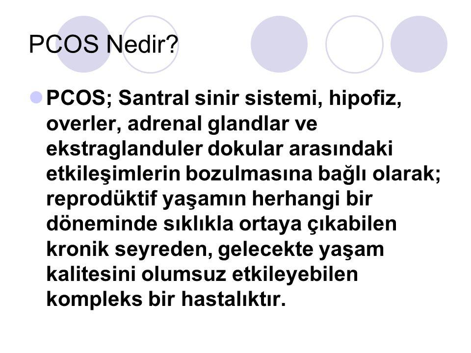 PCOS Nedir? PCOS; Santral sinir sistemi, hipofiz, overler, adrenal glandlar ve ekstraglanduler dokular arasındaki etkileşimlerin bozulmasına bağlı ola