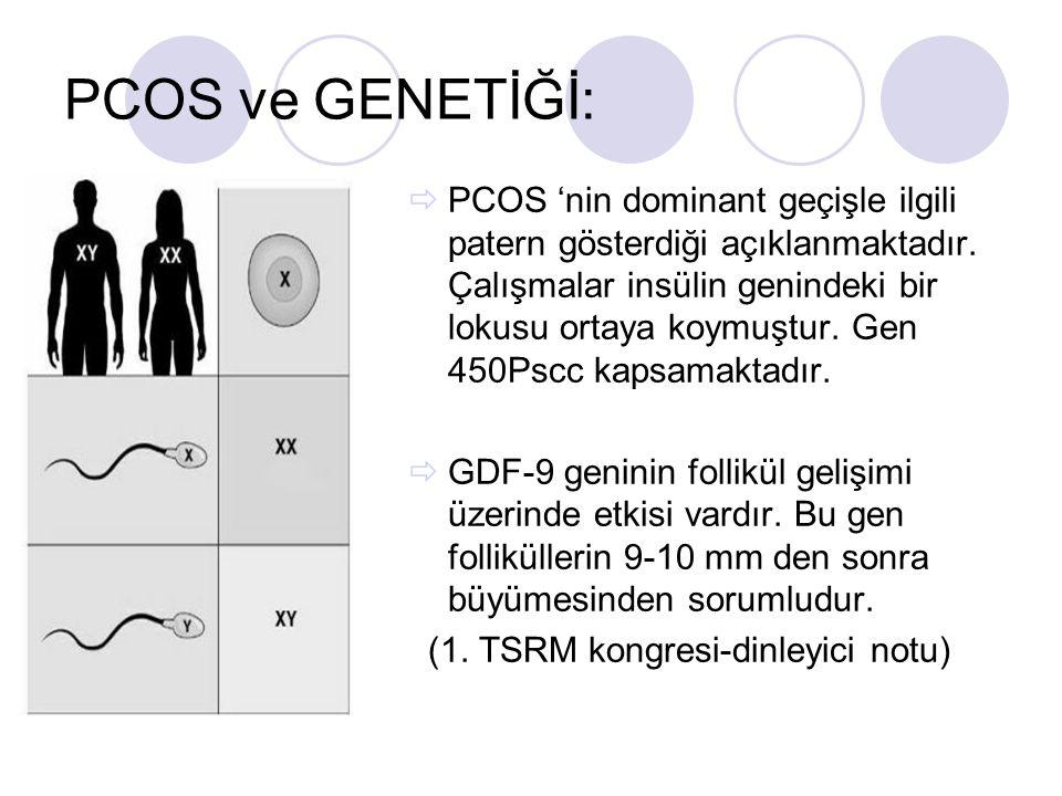 PCOS ve GENETİĞİ: PCOS nin dominant geçişle ilgili patern gösterdiği açıklanmaktadır. Çalışmalar insülin genindeki bir lokusu ortaya koymuştur. Gen 45