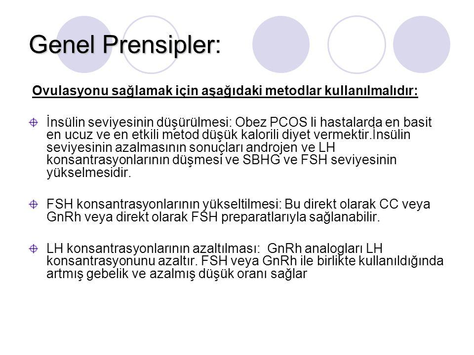 Genel Prensipler Genel Prensipler: Ovulasyonu sağlamak için aşağıdaki metodlar kullanılmalıdır: İnsülin seviyesinin düşürülmesi: Obez PCOS li hastalar