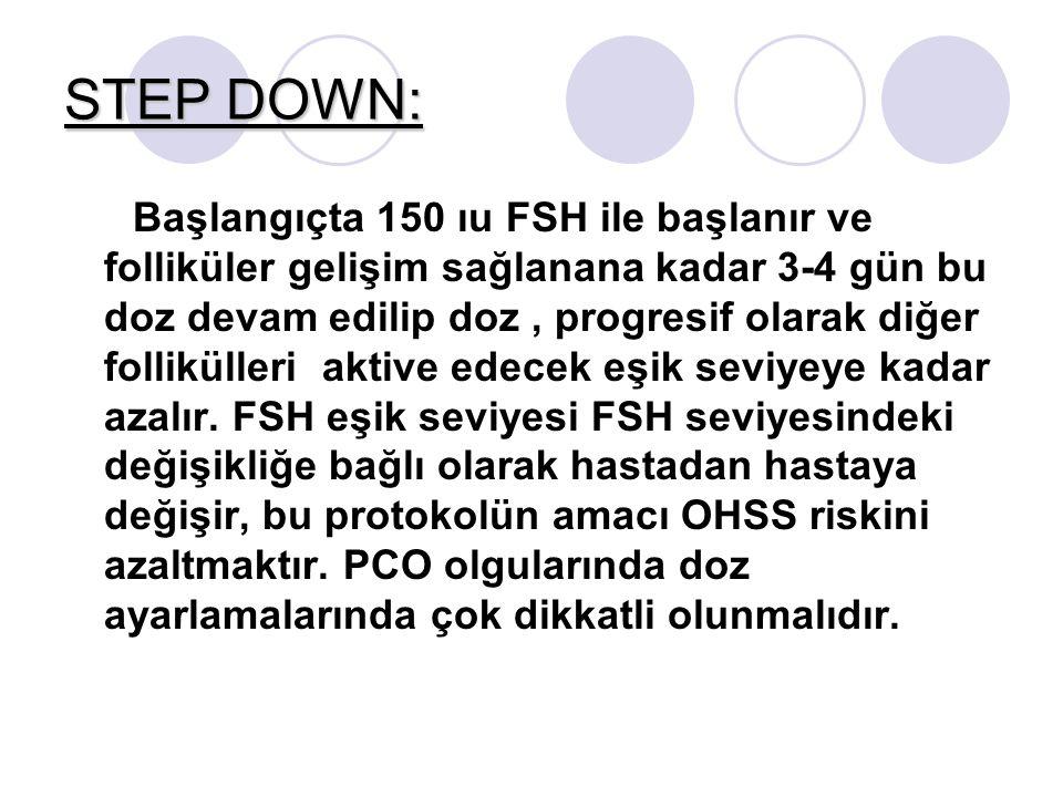 STEP DOWN: Başlangıçta 150 ıu FSH ile başlanır ve folliküler gelişim sağlanana kadar 3-4 gün bu doz devam edilip doz, progresif olarak diğer folliküll