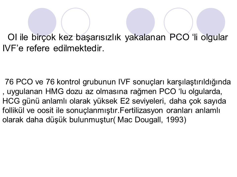 OI ile birçok kez başarısızlık yakalanan PCO li olgular IVFe refere edilmektedir. 76 PCO ve 76 kontrol grubunun IVF sonuçları karşılaştırıldığında, uy