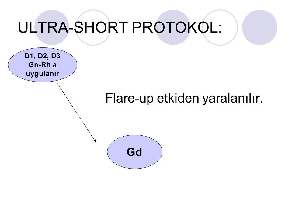 ULTRA-SHORT PROTOKOL: Flare-up etkiden yaralanılır. D1, D2, D3 Gn-Rh a uygulanır Gd