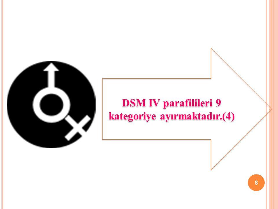 DSM IV parafilileri 9 kategoriye ayırmaktadır.(4) 8