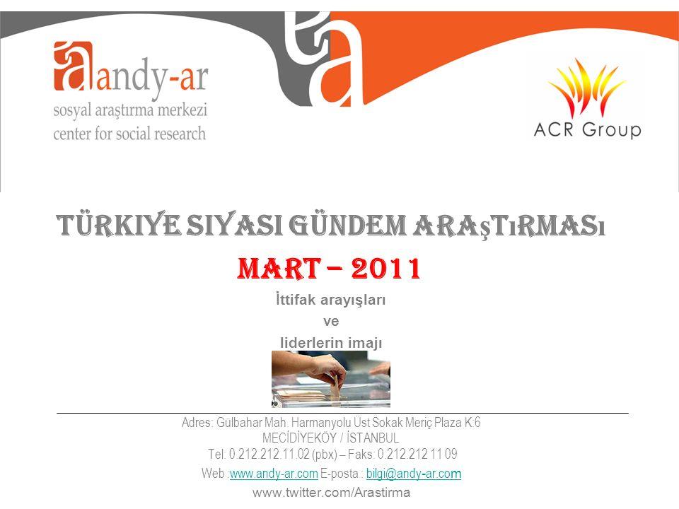 Türkiye Siyasi Gündem Ara ş t ı rmas ı MART – 2011 İttifak arayışları ve liderlerin imajı Adres: Gülbahar Mah. Harmanyolu Üst Sokak Meriç Plaza K:6 ME