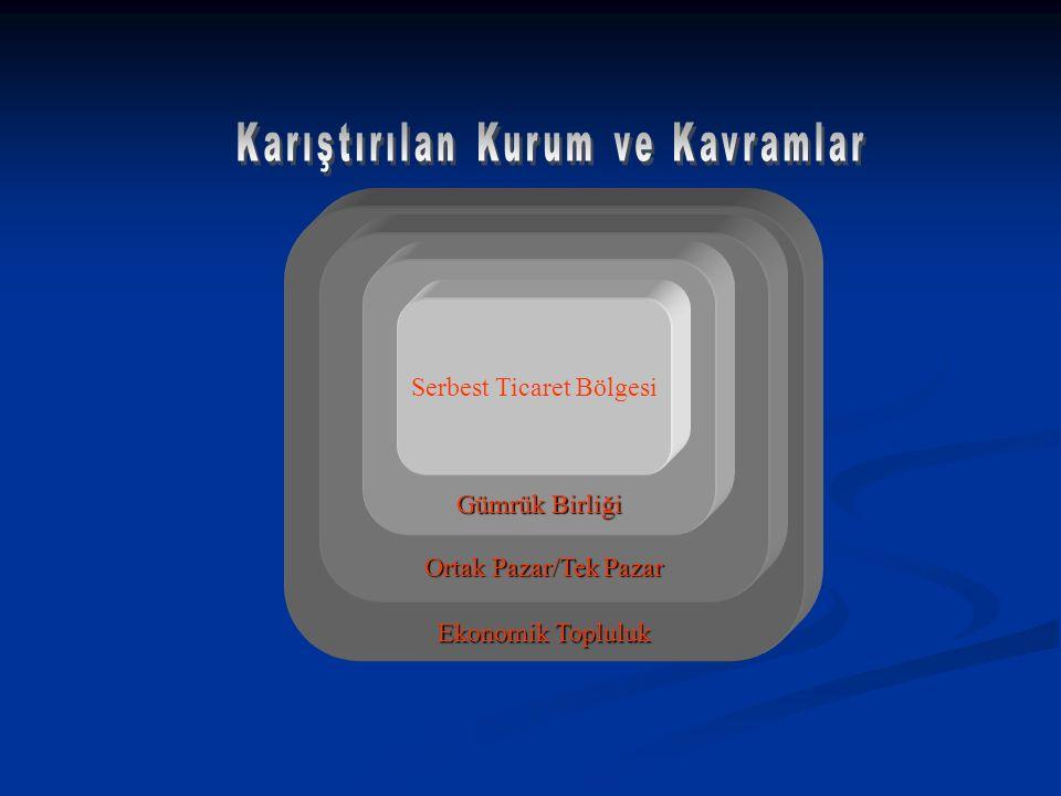 AB Neden Genişlemek İstiyor.Türkiyenin Üyeliğinden ABnin beklentisi nedir.