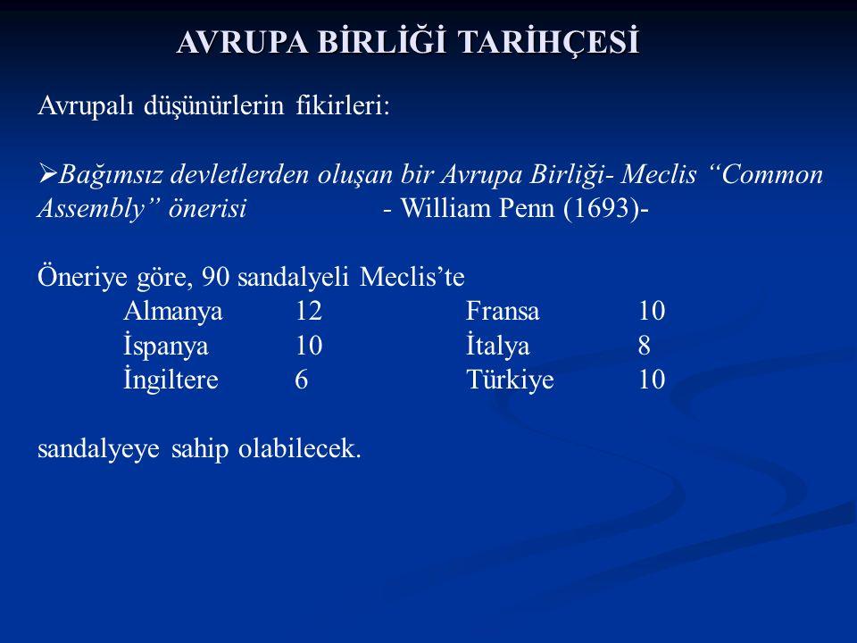 Türkiyenin Avrupa organizasyonları ile bağı 17.yy kadar gider.
