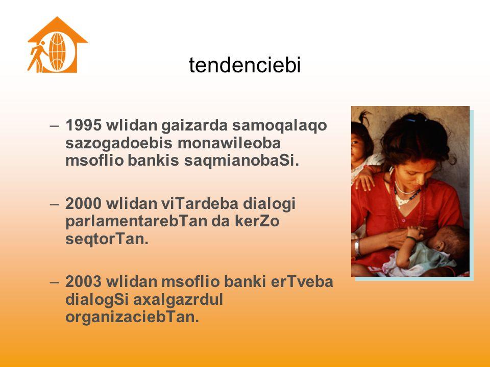 tendenciebi –1995 wlidan gaizarda samoqalaqo sazogadoebis monawileoba msoflio bankis saqmianobaSi.