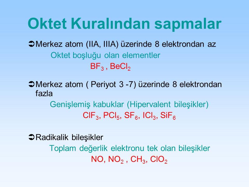 Oktet Kuralından sapmalar Merkez atom (IIA, IIIA) üzerinde 8 elektrondan az Oktet boşluğu olan elementler BF 3, BeCl 2 Merkez atom ( Periyot 3 -7) üze