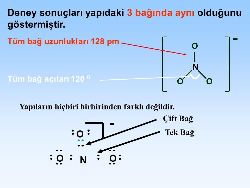 OO O N Deney sonuçları yapıdaki 3 bağında aynı olduğunu göstermiştir. Tüm bağ uzunlukları 128 pm Tüm bağ açıları 120 0 N O O O - Yapıların hiçbiri bir