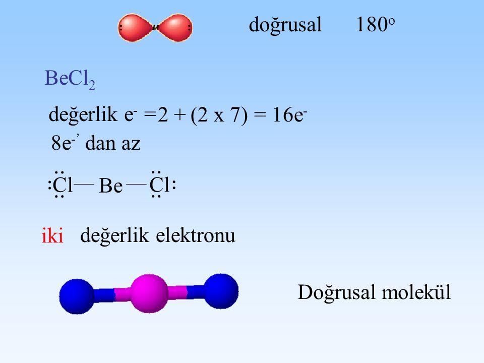 doğrusal180 o BeCl 2 değerlik e - = 2 +(2 x 7)= 16e - Cl.. Be Cl.. 8e - dan az değerlik elektronu Doğrusal molekül iki