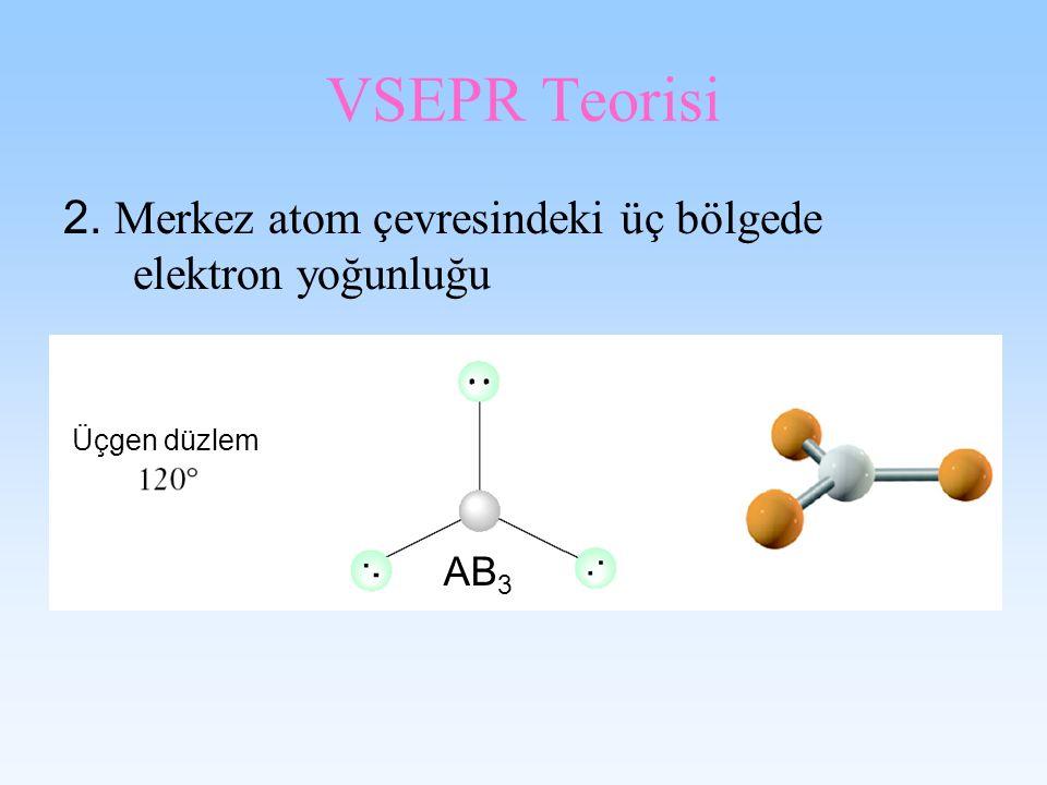 VSEPR Teorisi 2. Merkez atom çevresindeki üç bölgede elektron yoğunluğu Üçgen düzlem AB 3