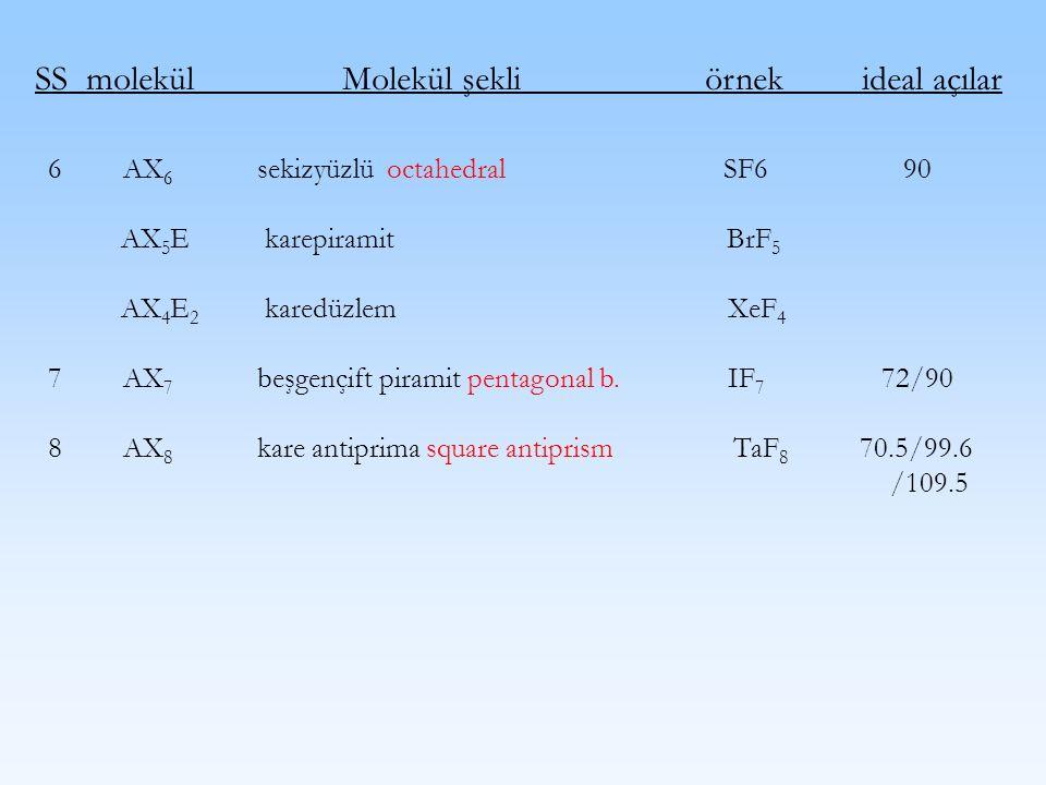 SS molekül Molekül şekli örnek ideal açılar 6 AX 6 sekizyüzlü octahedral SF6 90 AX 5 E karepiramit BrF 5 AX 4 E 2 karedüzlem XeF 4 7 AX 7 beşgençift p