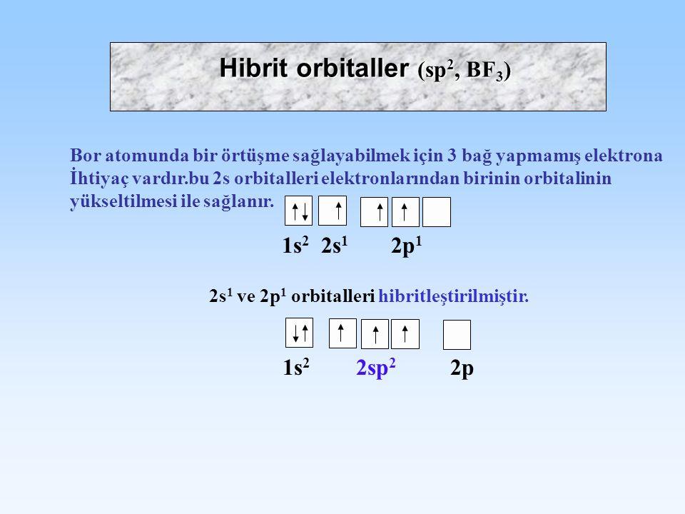 Bor atomunda bir örtüşme sağlayabilmek için 3 bağ yapmamış elektrona İhtiyaç vardır.bu 2s orbitalleri elektronlarından birinin orbitalinin yükseltilme
