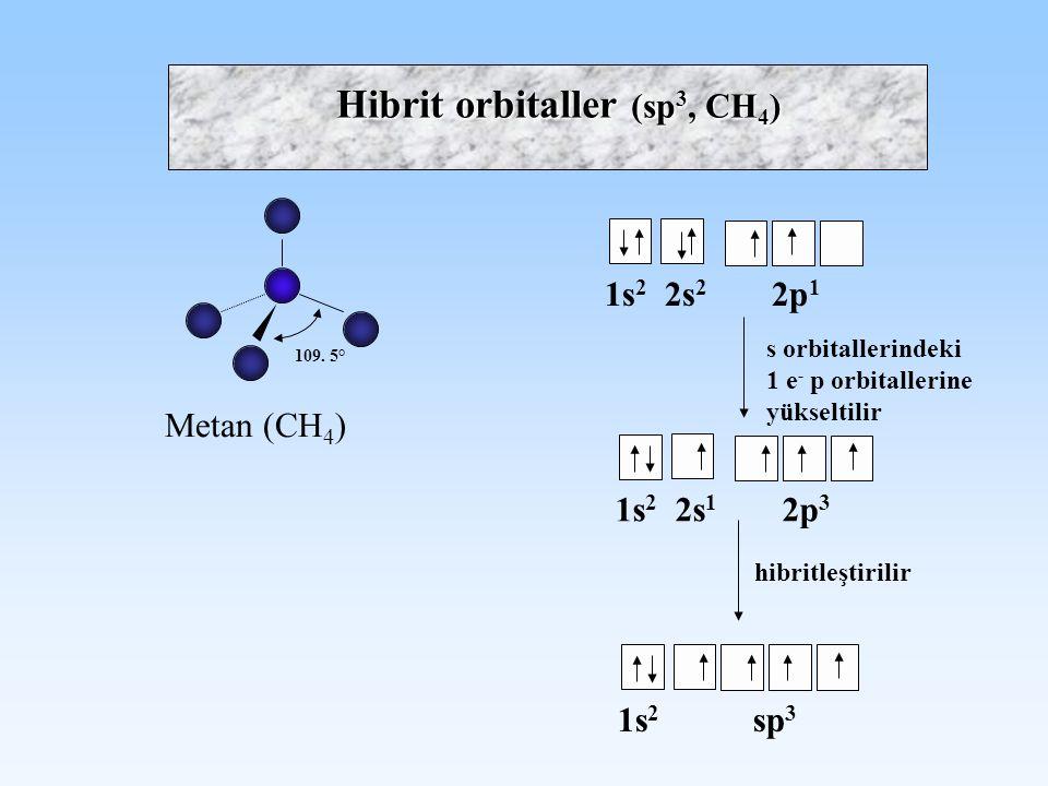 Hibrit orbitaller (sp 3, CH 4 ) 109. 5° Metan (CH 4 ) 1s 2 2s 1 2p 3 1s 2 2s 2 2p 1 s orbitallerindeki 1 e - p orbitallerine yükseltilir hibritleştiri