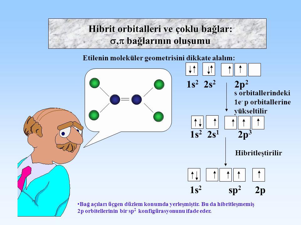 Hibrit orbitalleri ve çoklu bağlar:, bağlarının oluşumu Etilenin moleküler geometrisini dikkate alalım: 1s 2 2s 1 2p 3 1s 2 2s 2 2p 2 s orbitallerinde
