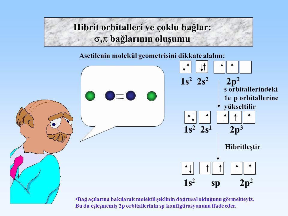 Asetilenin molekül geometrisini dikkate alalım: Bağ açılarına bakılarak molekül şeklinin doğrusal olduğunu görmekteyiz. Bu da eşleşmemiş 2p orbitaller