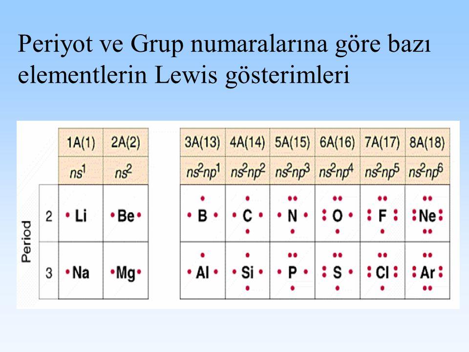 Periyot ve Grup numaralarına göre bazı elementlerin Lewis gösterimleri