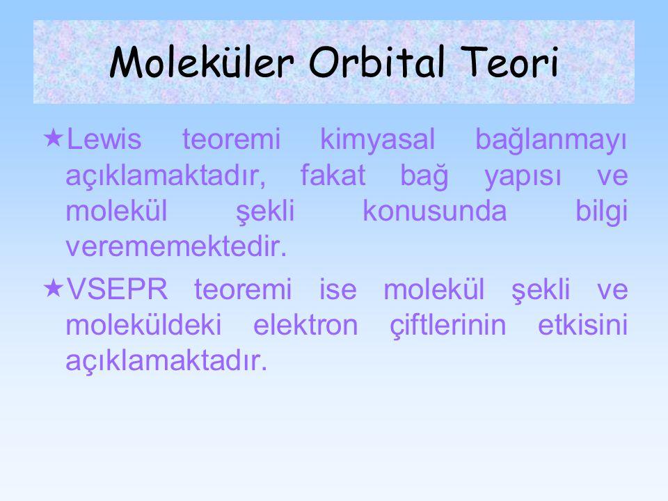Moleküler Orbital Teori Lewis teoremi kimyasal bağlanmayı açıklamaktadır, fakat bağ yapısı ve molekül şekli konusunda bilgi verememektedir. VSEPR teor