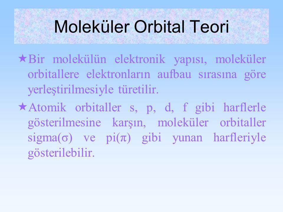Bir molekülün elektronik yapısı, moleküler orbitallere elektronların aufbau sırasına göre yerleştirilmesiyle türetilir. Atomik orbitaller s, p, d, f g