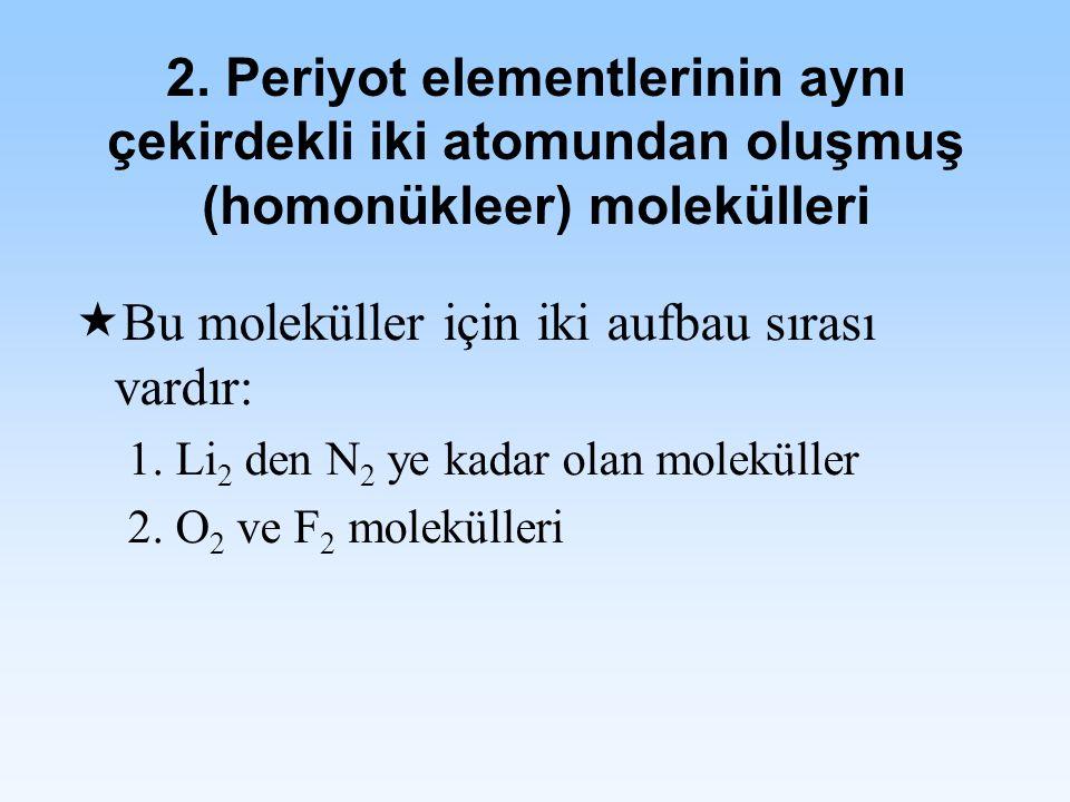 2. Periyot elementlerinin aynı çekirdekli iki atomundan oluşmuş (homonükleer) molekülleri Bu moleküller için iki aufbau sırası vardır: 1. Li 2 den N 2
