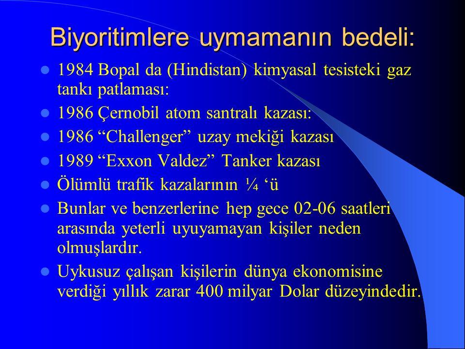 Biyoritimlere uymamanın bedeli: 1984 Bopal da (Hindistan) kimyasal tesisteki gaz tankı patlaması: 1986 Çernobil atom santralı kazası: 1986 Challenger