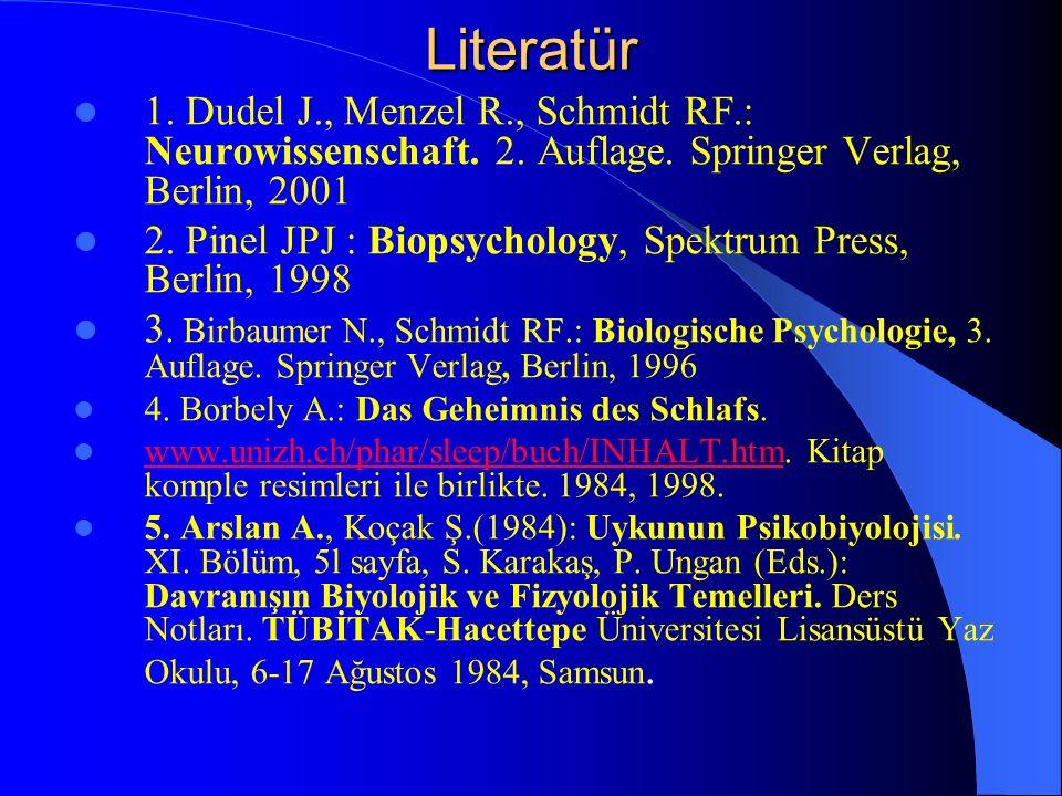 Literatür 1. Dudel J., Menzel R., Schmidt RF.: Neurowissenschaft. 2. Auflage. Springer Verlag, Berlin, 2001 2. Pinel JPJ : Biopsychology, Spektrum Pre