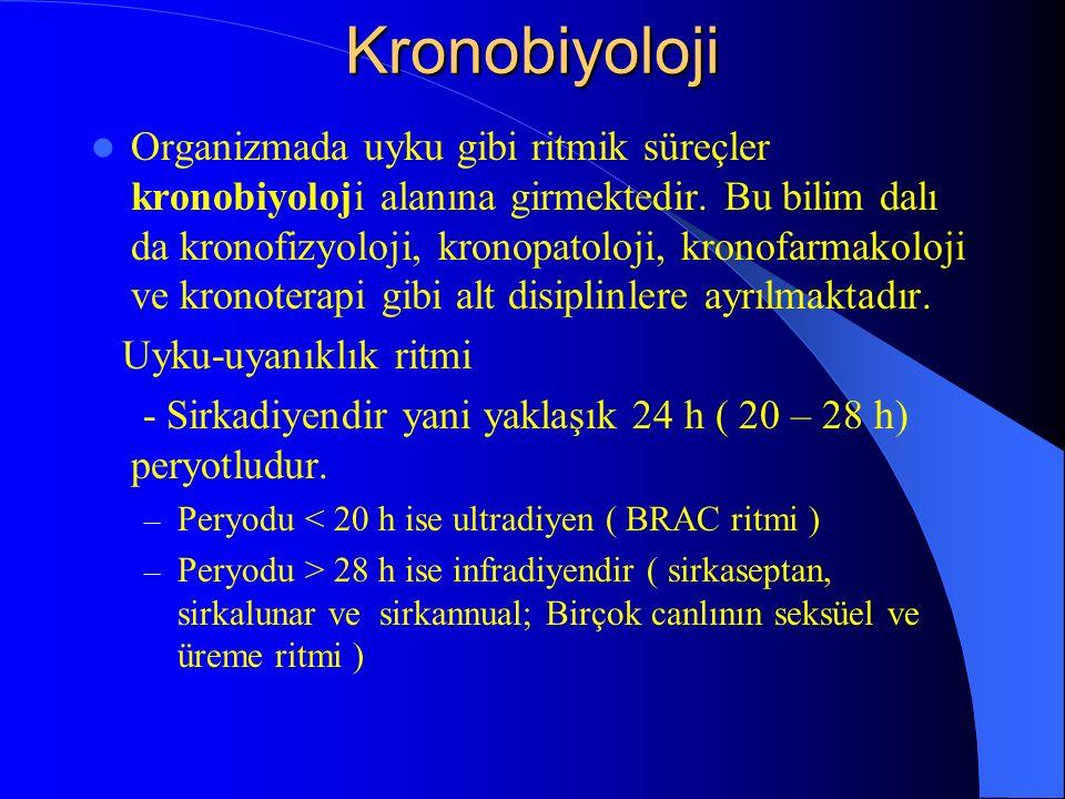 Kronobiyoloji Organizmada uyku gibi ritmik süreçler kronobiyoloji alanına girmektedir. Bu bilim dalı da kronofizyoloji, kronopatoloji, kronofarmakoloj