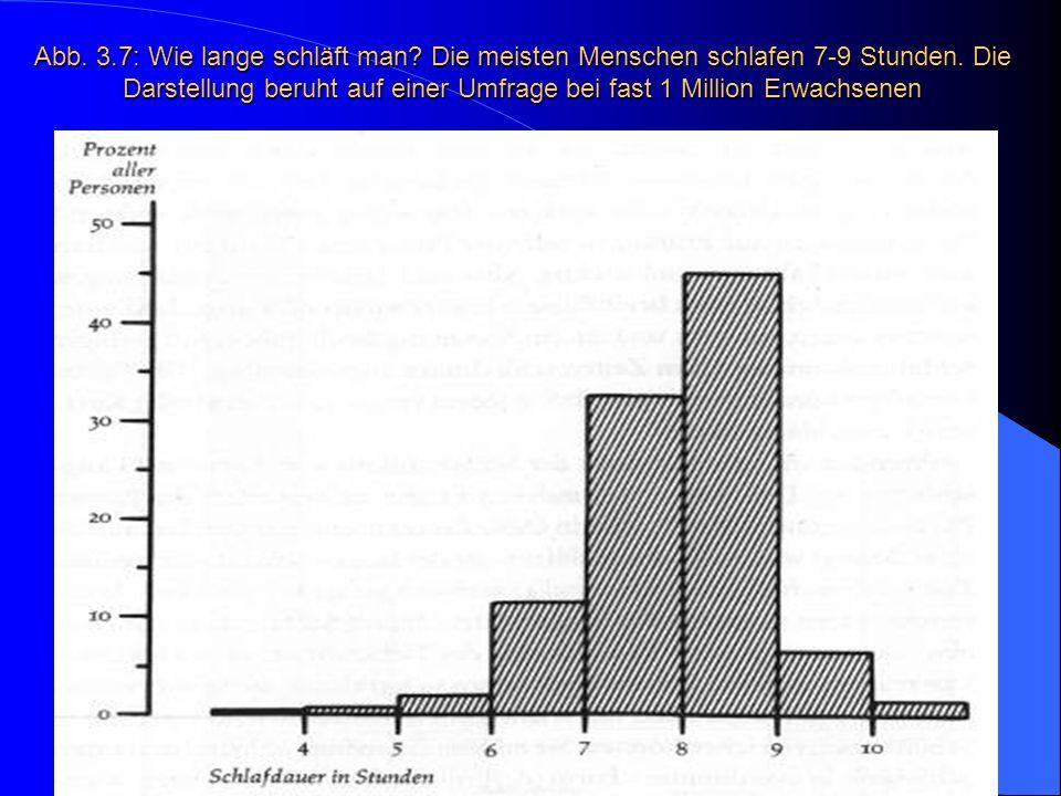 Farklı fonksiyonların sirkadiyen ritimleri Saat 1:00 >Sıklıkla doğum sancısı başlaması >Belirli immun hücrelerde (T-lenfositlerde) maksimum artış Saat 2:00 >GH en yüksek düzeyindedir Saat 4:00 >Astım nöbetlerinin başlama yatkınlığı Saat 6:00 >Sıklıkla menstrüasyon başlangıcı >İnsulin düzeyinin en düşük olduğu durum >KB ve nabız artış eğiliminde >Kortizol düzeyi artış eğiliminde >Melatonin düzeyi düşme eğiliminde