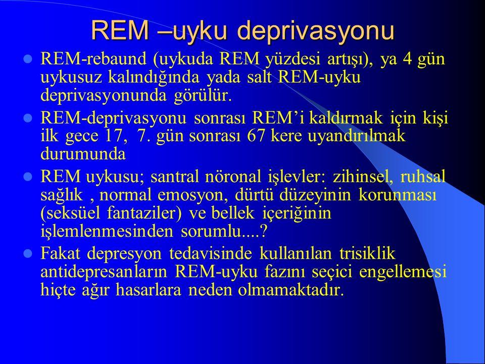 REM –uyku deprivasyonu REM-rebaund (uykuda REM yüzdesi artışı), ya 4 gün uykusuz kalındığında yada salt REM-uyku deprivasyonunda görülür. REM-deprivas