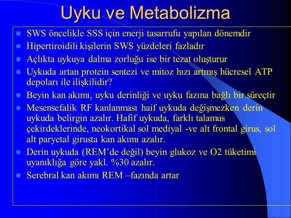 Uyku ve Metabolizma SWS öncelikle SSS için enerji tasarrufu yapılan dönemdir Hipertiroidili kişilerin SWS yüzdeleri fazladır Açlıkta uykuya dalma zorl