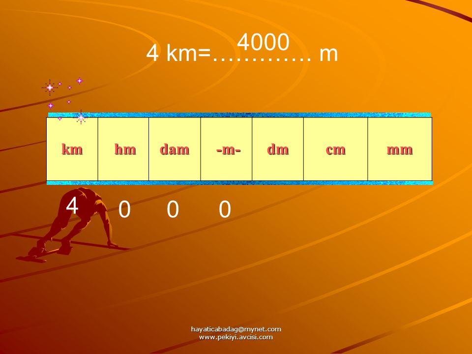 hayaticabadag@mynet.com www.pekiyi.avcisi.com 4 km=…………. m km hm hmdam -m- -m- dm cm mm 4 000 4000