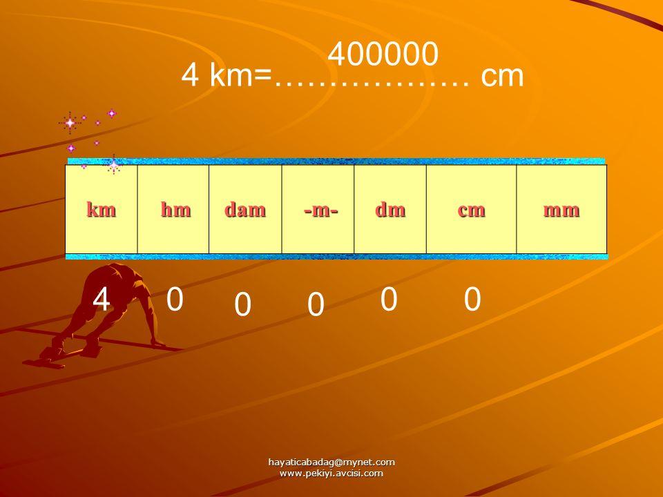 hayaticabadag@mynet.com www.pekiyi.avcisi.com 4 km=……………… cm km hm hmdam -m- -m- dm cm mm 40 00 00 400000