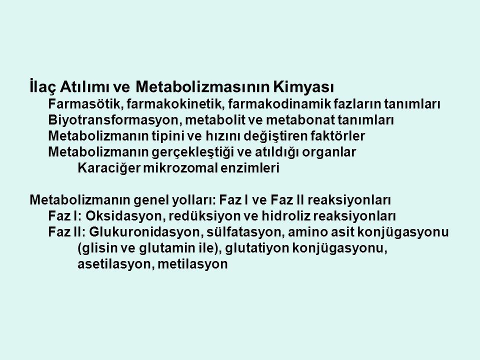 İlaç Atılımı ve Metabolizmasının Kimyası Farmasötik, farmakokinetik, farmakodinamik fazların tanımları Biyotransformasyon, metabolit ve metabonat tanı