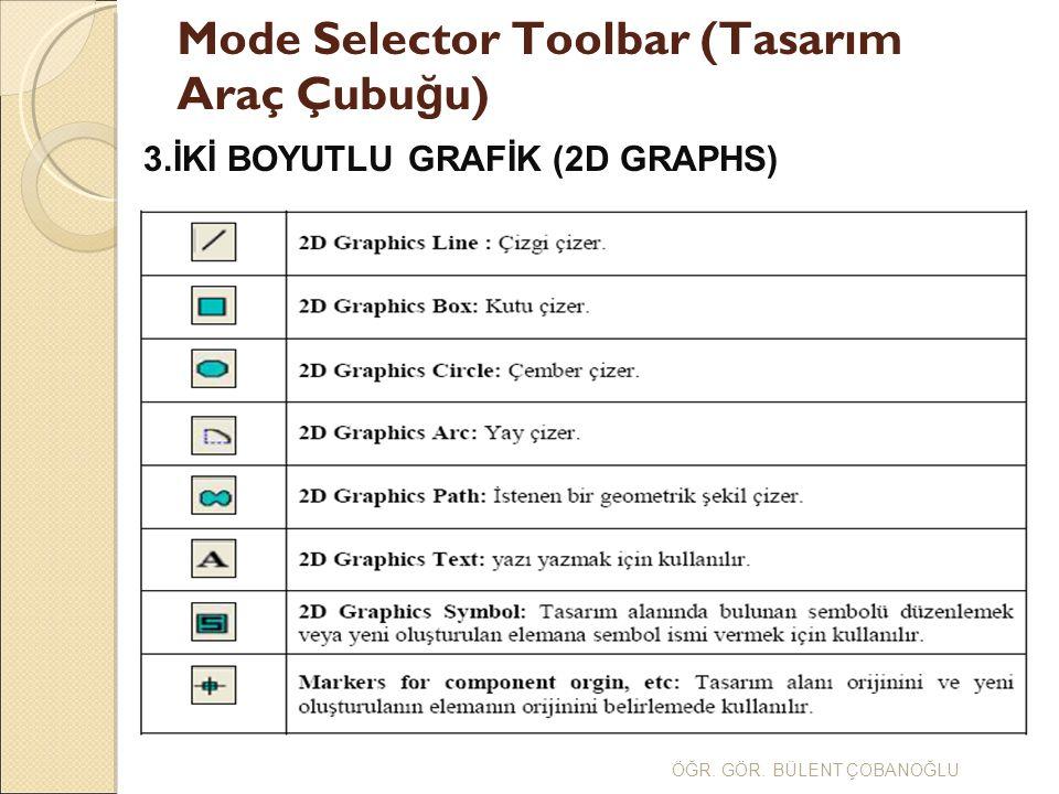 Mode Selector Toolbar (Tasarım Araç Çubu ğ u) ÖĞR. GÖR. BÜLENT ÇOBANOĞLU 3.İKİ BOYUTLU GRAFİK (2D GRAPHS)