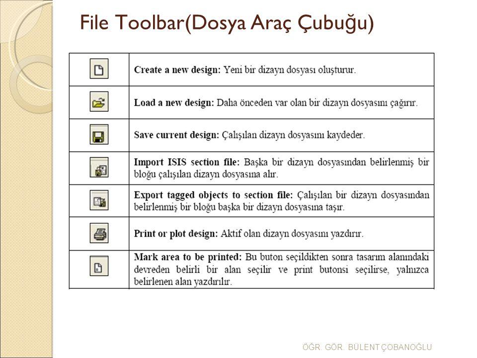 File Toolbar(Dosya Araç Çubu ğ u) ÖĞR. GÖR. BÜLENT ÇOBANOĞLU