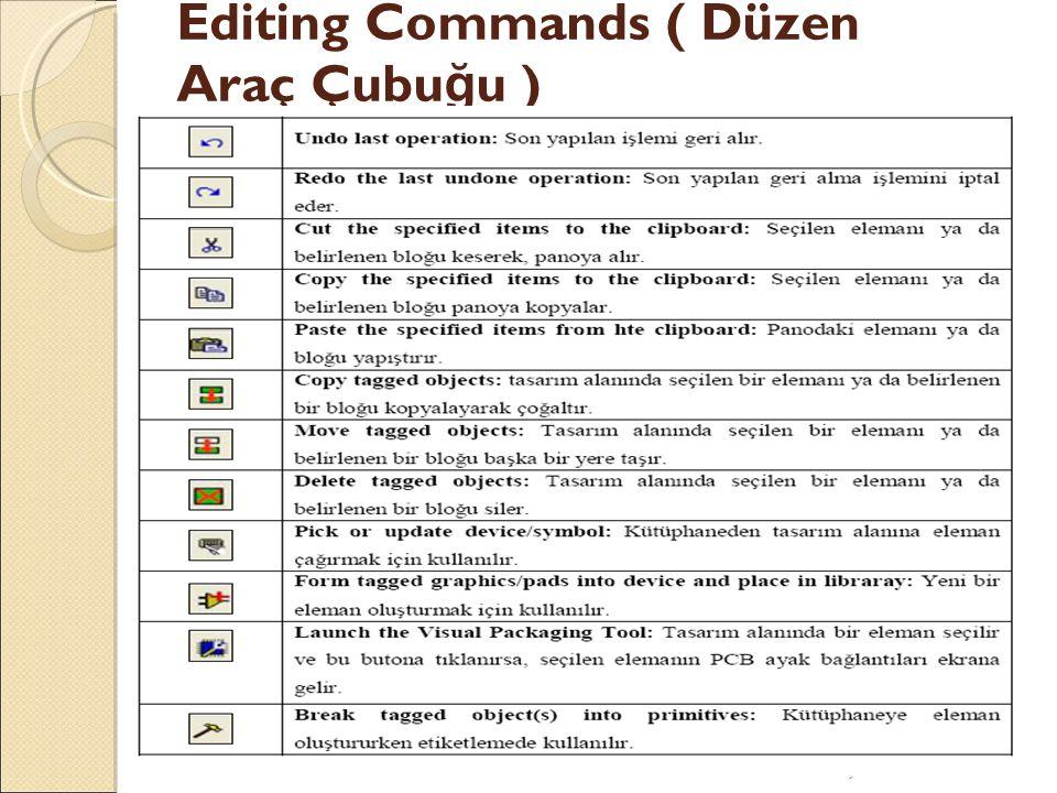 Editing Commands ( Düzen Araç Çubu ğ u ) ÖĞR. GÖR. BÜLENT ÇOBANOĞLU