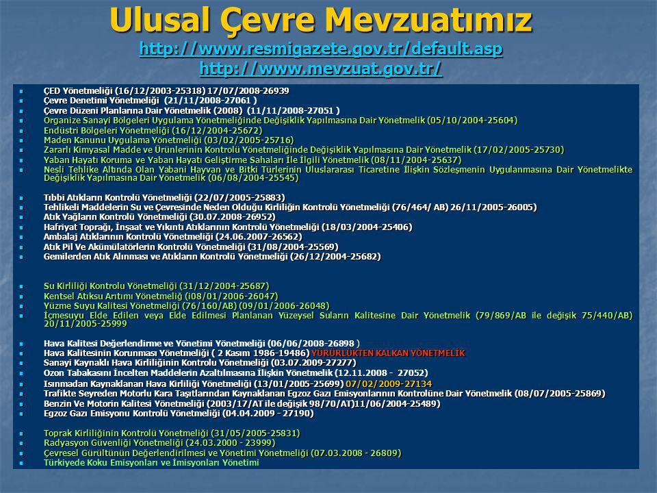 Ulusal Çevre Mevzuatımız http://www.resmigazete.gov.tr/default.asp http://www.mevzuat.gov.tr/ x http://www.resmigazete.gov.tr/default.asp http://www.m