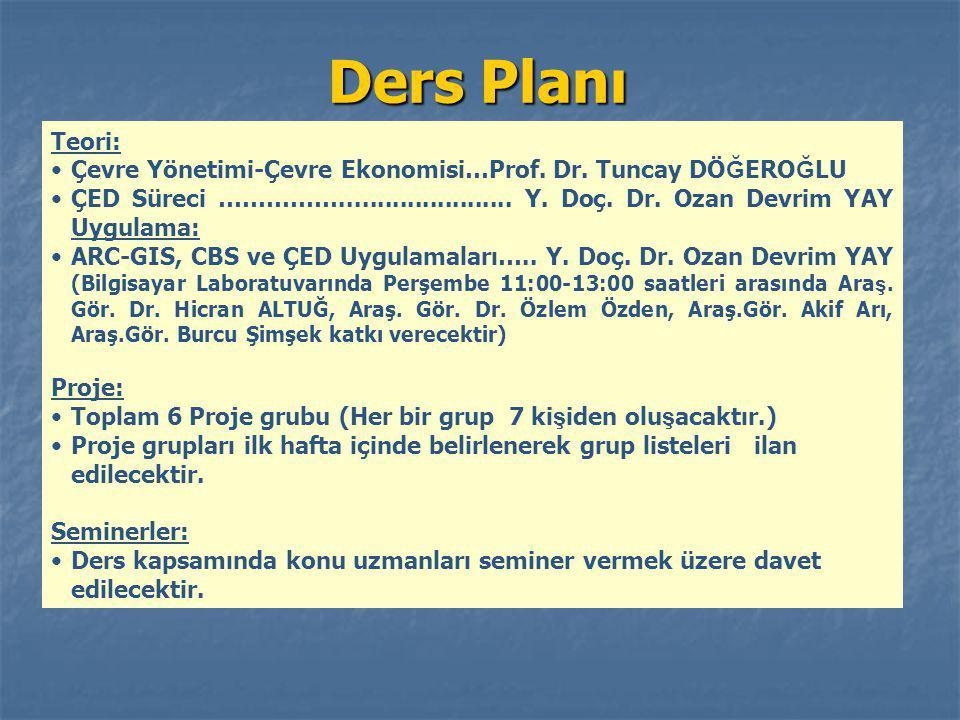 Ders Planı Teori: Çevre Yönetimi-Çevre Ekonomisi…Prof. Dr. Tuncay DÖ Ğ ERO Ğ LU ÇED Süreci ……………....................... Y. Doç. Dr. Ozan Devrim YAY Uy