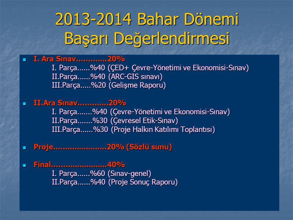 2013-2014 Bahar Dönemi Ba ş arı De ğ erlendirmesi I. Ara Sınav.............20% I. Ara Sınav.............20% I. Parça......%40 (ÇED+ Çevre-Yönetimi ve