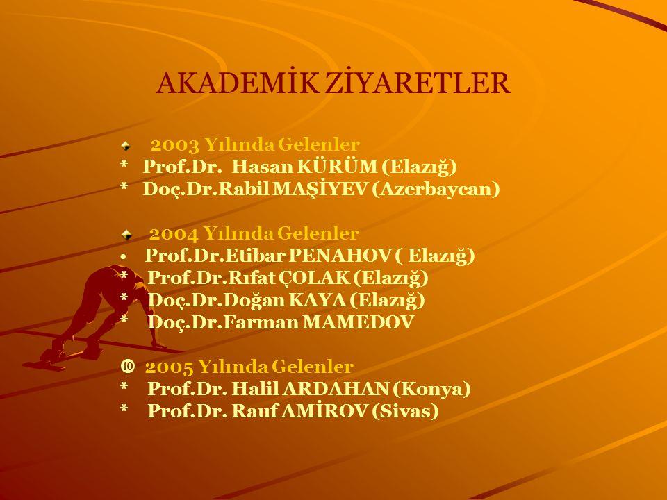 AKADEMİK ZİYARETLER 2003 Yılında Gelenler * Prof.Dr. Hasan KÜRÜM (Elazığ) * Doç.Dr.Rabil MAŞİYEV (Azerbaycan) 2004 Yılında Gelenler Prof.Dr.Etibar PEN