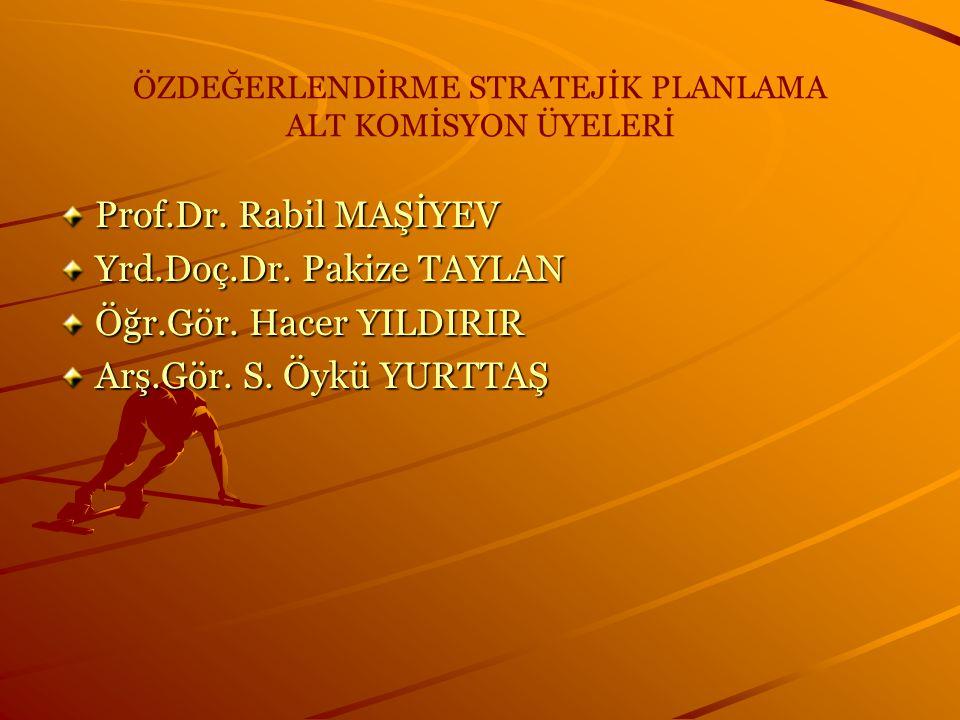 ÖZDEĞERLENDİRME STRATEJİK PLANLAMA ALT KOMİSYON ÜYELERİ Prof.Dr.