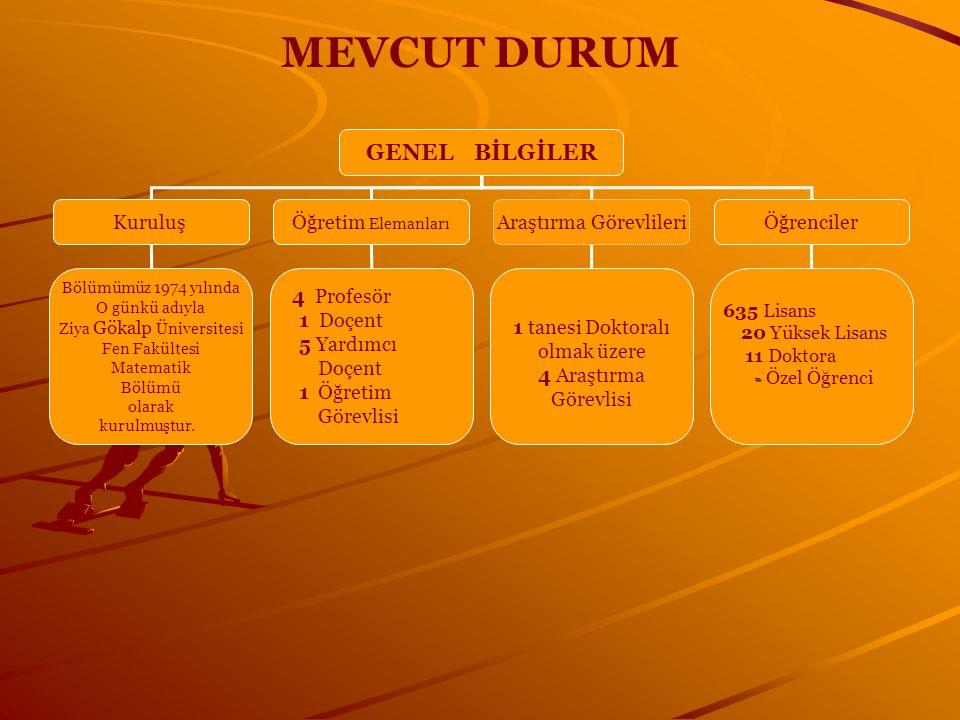 İKİNCİ ÖĞRETİM SıraÜniversite AdıBölümEk Kont.